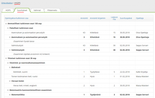 eHOPSin suoritukset toiminnon kautta löytyy arviointimerkinnät